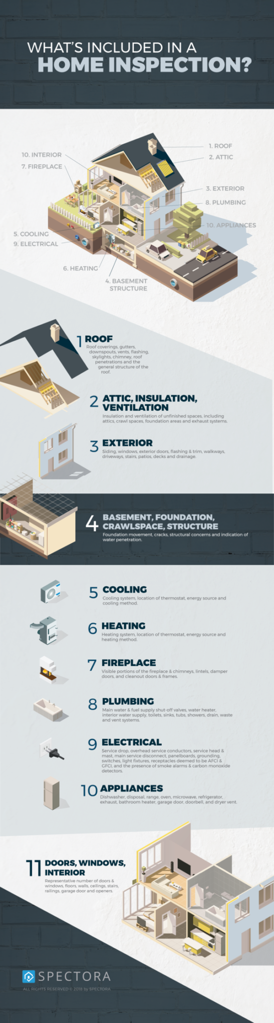 What's Included in a Home Inspection Infographic