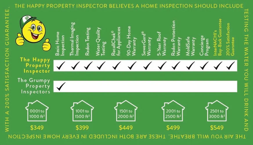 The Happy Property Inspector Business Card